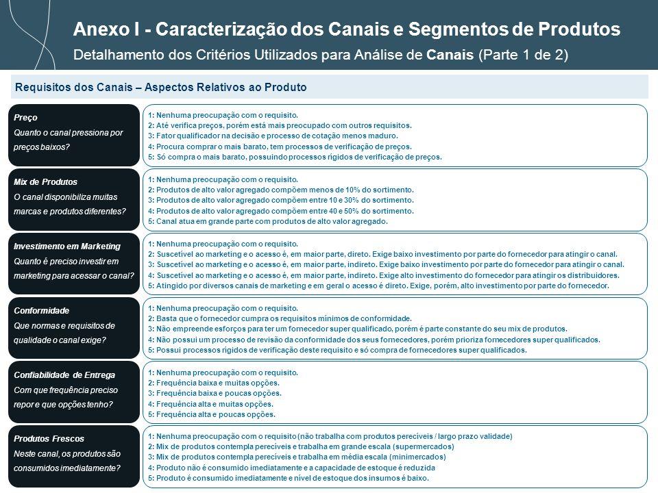 32 Anexo I - Caracterização dos Canais e Segmentos de Produtos Detalhamento dos Critérios Utilizados para Análise de Canais (Parte 1 de 2) Requisitos