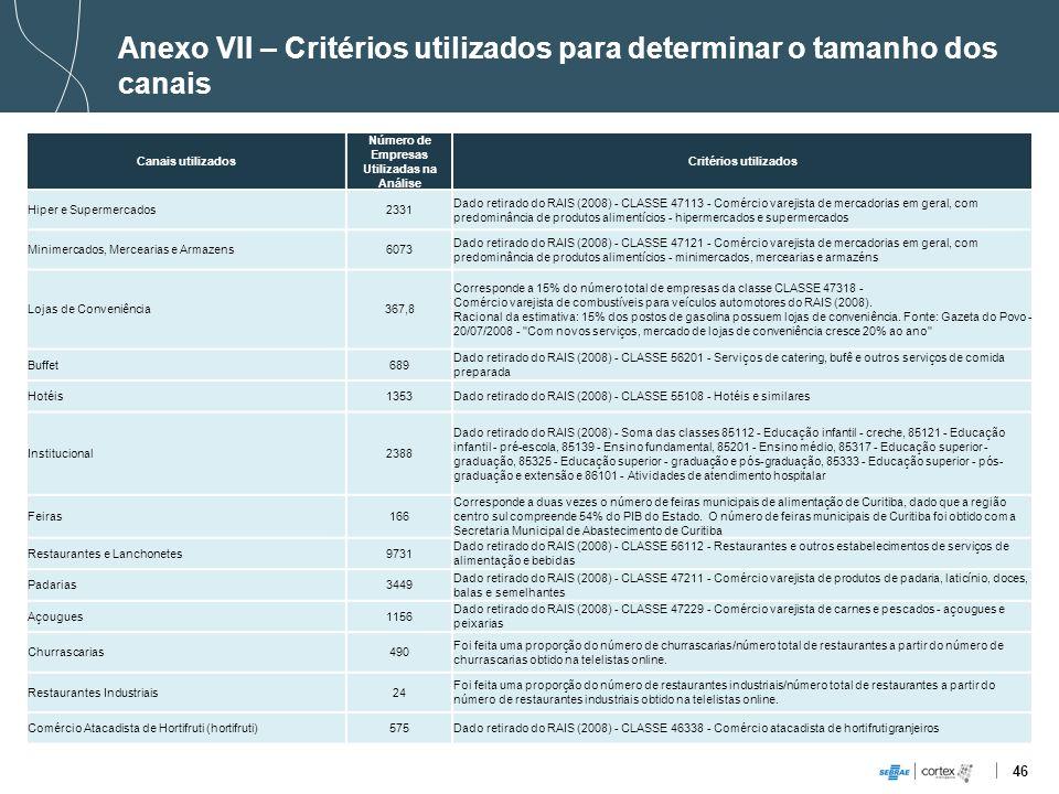 46 Anexo VII – Critérios utilizados para determinar o tamanho dos canais Canais utilizados Número de Empresas Utilizadas na Análise Critérios utilizad