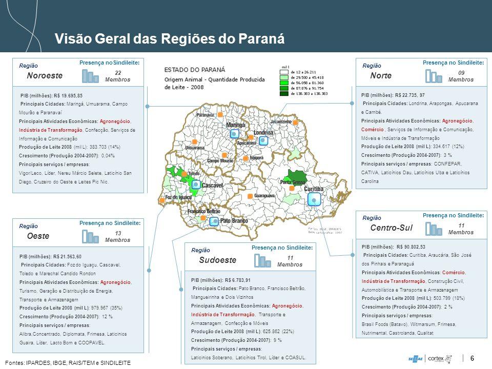 6 Visão Geral das Regiões do Paraná PIB (milhões): R$ 19.695,85 Principais Cidades: Maringá, Umuarama, Campo Mourão e Paranavaí Principais Atividades