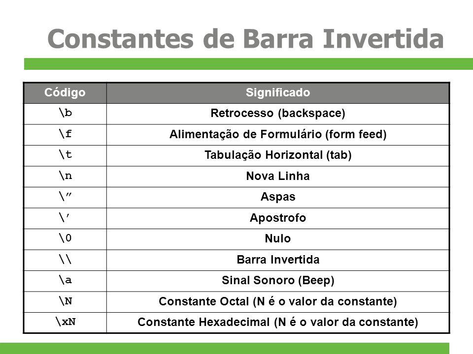 Constantes de Barra Invertida CódigoSignificado \b Retrocesso (backspace) \f Alimentação de Formulário (form feed) \t Tabulação Horizontal (tab) \n No