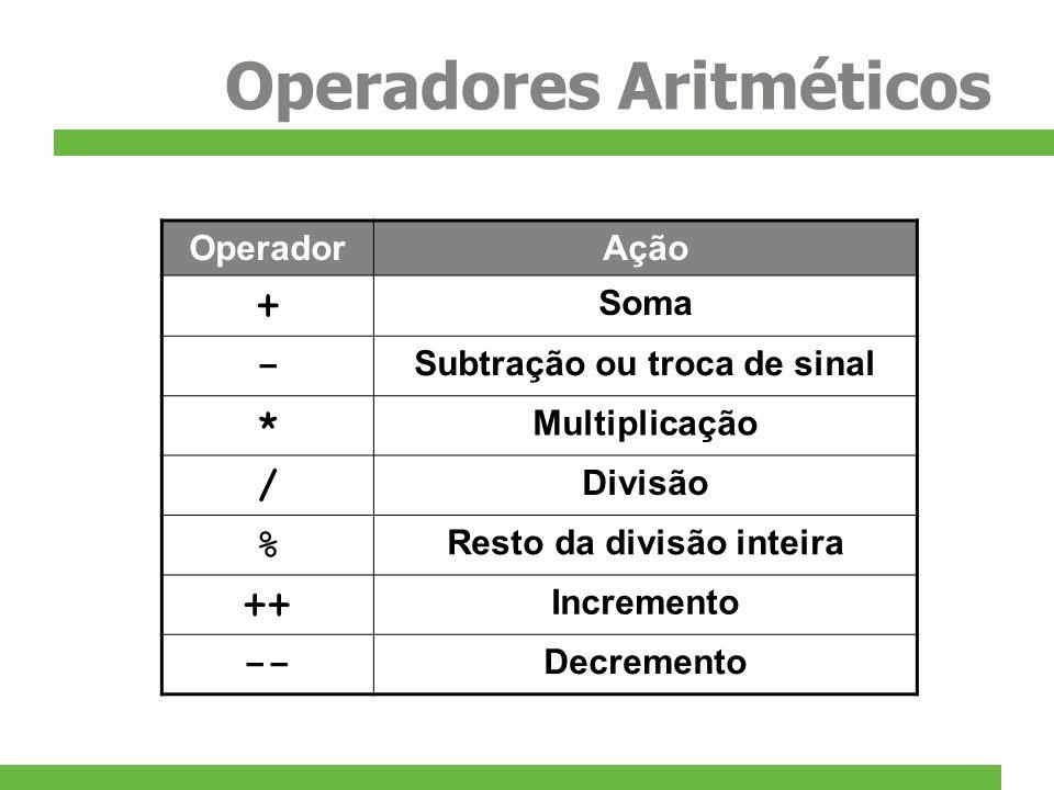 Operadores Aritméticos OperadorAção + Soma - Subtração ou troca de sinal * Multiplicação / Divisão % Resto da divisão inteira ++ Incremento -- Decreme