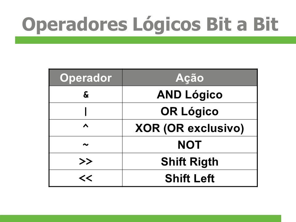 Operadores Lógicos Bit a Bit OperadorAção & AND Lógico | OR Lógico ^ XOR (OR exclusivo) ~ NOT >> Shift Rigth << Shift Left