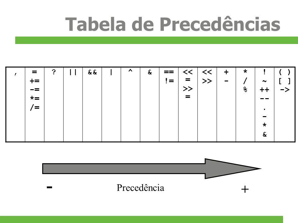 Tabela de Precedências,= += -= *= /= ?||&&|^&== != << = >> = << >> +-+- */%*/% ! ~ ++ --. - * & ( ) [ ] -> Precedência - +