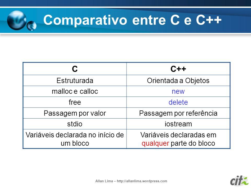 Allan Lima – http://allanlima.wordpress.com Comparativo entre C e C++ CC++ EstruturadaOrientada a Objetos malloc e callocnew freedelete Passagem por v