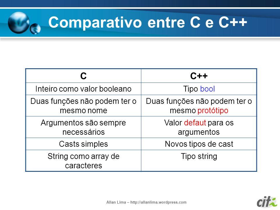 Allan Lima – http://allanlima.wordpress.com Comparativo entre C e C++ CC++ Inteiro como valor booleanoTipo bool Duas funções não podem ter o mesmo nom