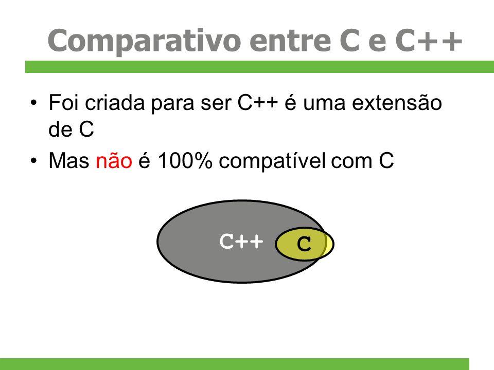 Comparativo entre C e C++ Foi criada para ser C++ é uma extensão de C Mas não é 100% compatível com C C++ C