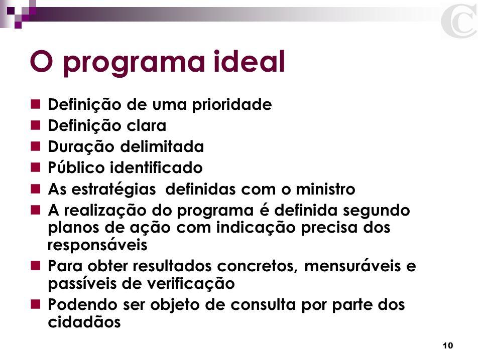 10 O programa ideal Definição de uma prioridade Definição clara Duração delimitada Público identificado As estratégias definidas com o ministro A real