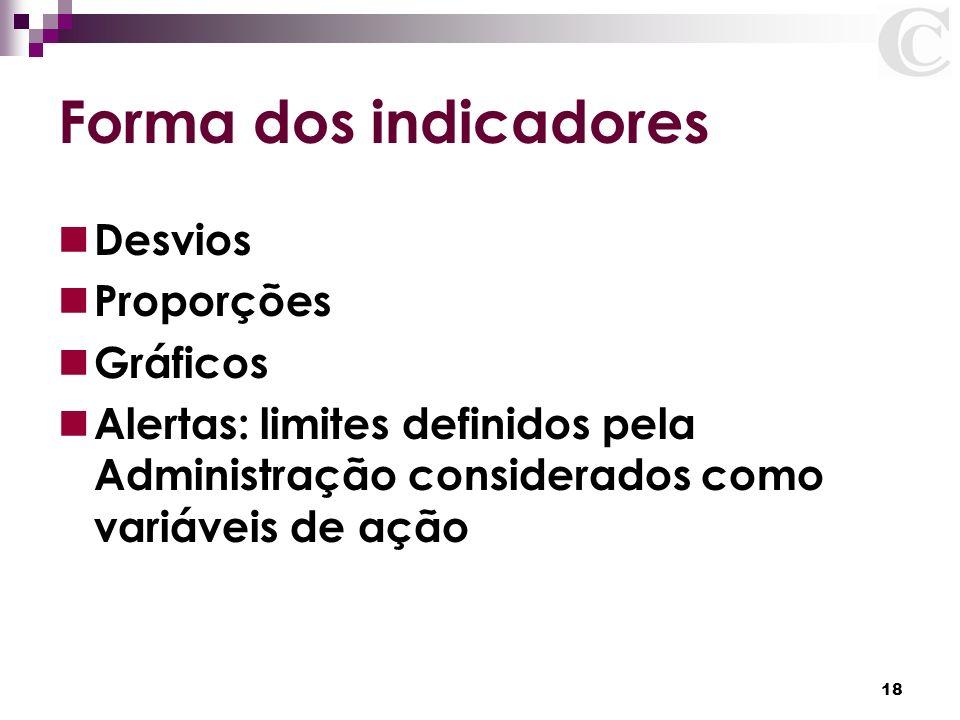 18 Forma dos indicadores Desvios Proporções Gráficos Alertas: limites definidos pela Administração considerados como variáveis de ação