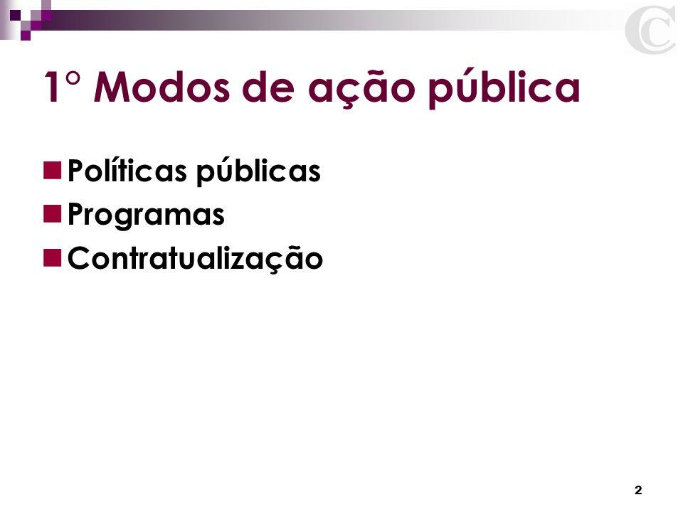 2 1° Modos de ação pública Políticas públicas Programas Contratualização