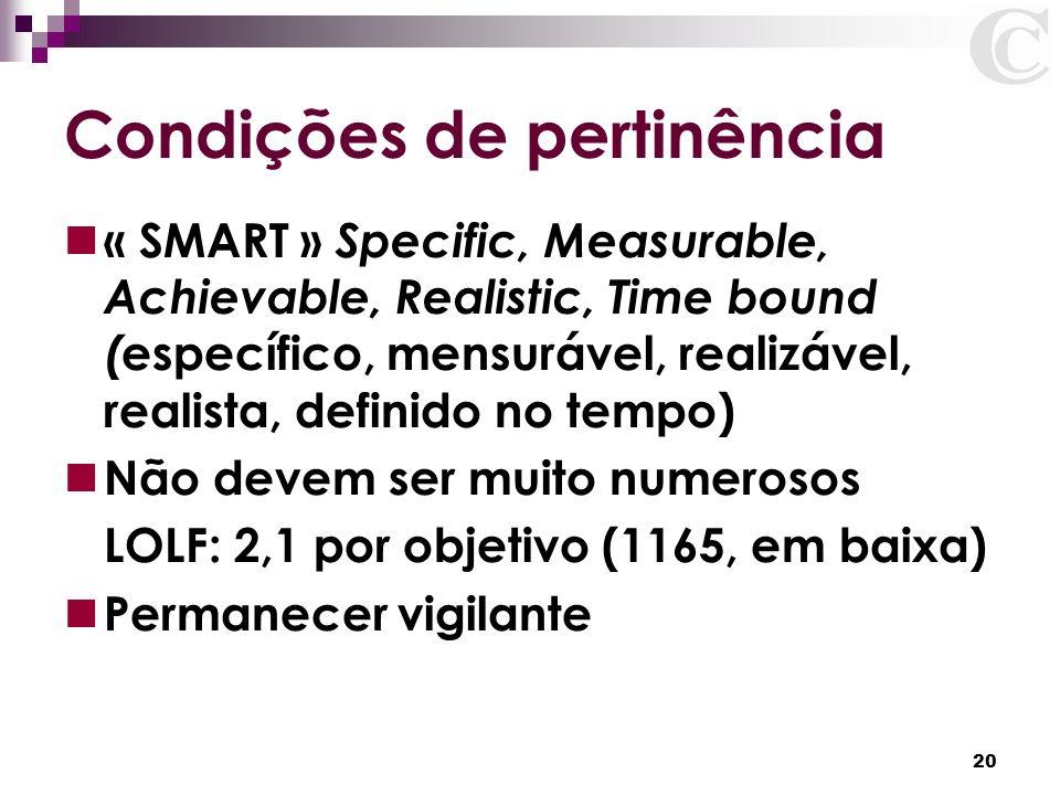 20 Condições de pertinência « SMART » Specific, Measurable, Achievable, Realistic, Time bound ( específico, mensurável, realizável, realista, definido