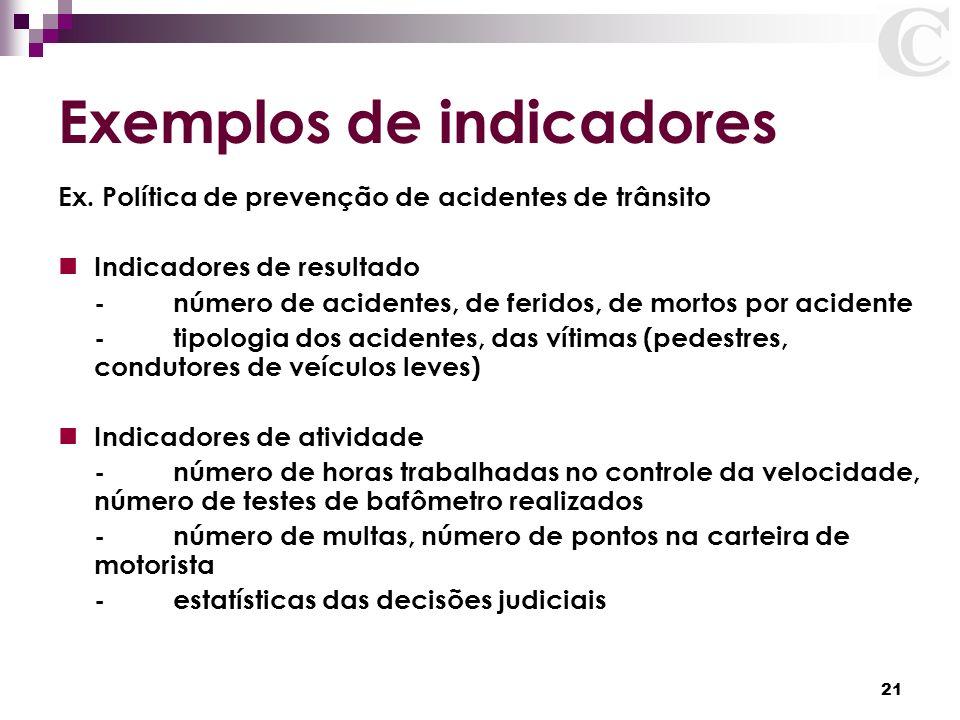 21 Exemplos de indicadores Ex. Política de prevenção de acidentes de trânsito Indicadores de resultado - número de acidentes, de feridos, de mortos po