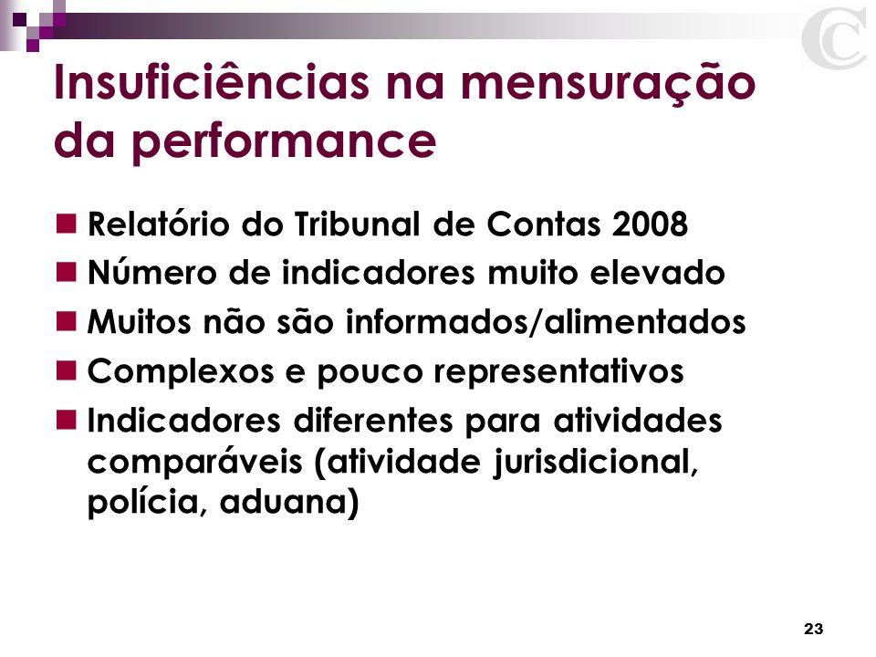 23 Insuficiências na mensuração da performance Relatório do Tribunal de Contas 2008 Número de indicadores muito elevado Muitos não são informados/alim