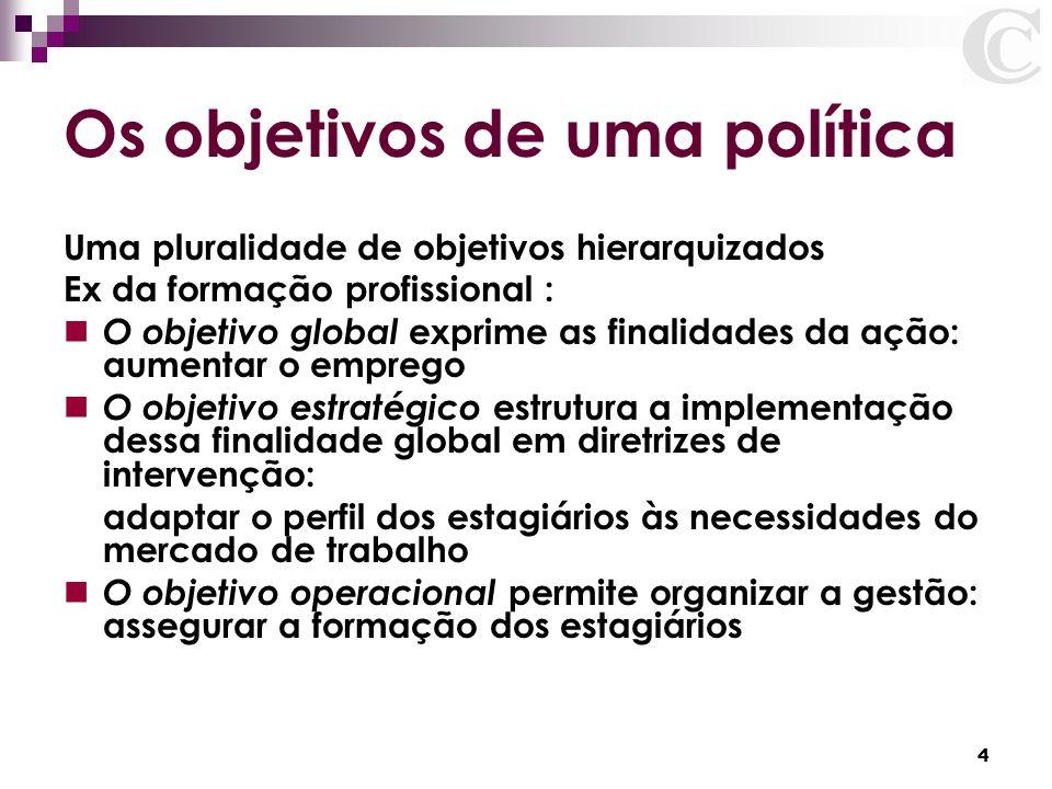 4 Os objetivos de uma política Uma pluralidade de objetivos hierarquizados Ex da formação profissional : O objetivo global exprime as finalidades da a