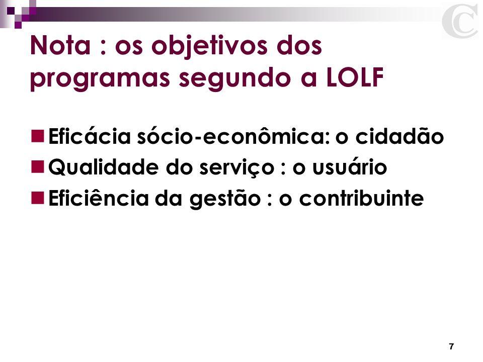 7 Nota : os objetivos dos programas segundo a LOLF Eficácia sócio-econômica: o cidadão Qualidade do serviço : o usuário Eficiência da gestão : o contr