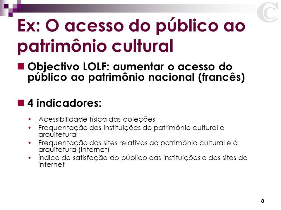 8 Ex: O acesso do público ao patrimônio cultural Objectivo LOLF: aumentar o acesso do público ao patrimônio nacional (francês) 4 indicadores: Acessibi
