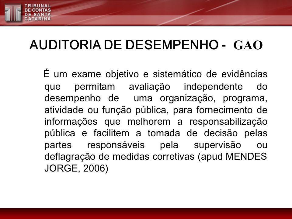 AUDITORIA DE DESEMPENHO - GAO É um exame objetivo e sistemático de evidências que permitam avaliação independente do desempenho de uma organização, pr