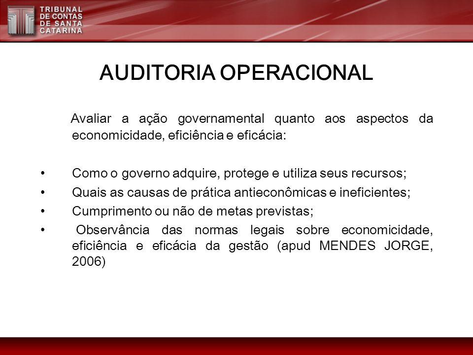 AUDITORIA OPERACIONAL Avaliar a ação governamental quanto aos aspectos da economicidade, eficiência e eficácia: Como o governo adquire, protege e util