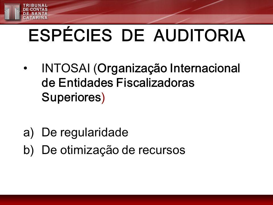ESPÉCIES DE AUDITORIA INTOSAI (Organização Internacional de Entidades Fiscalizadoras Superiores) a)De regularidade b)De otimização de recursos
