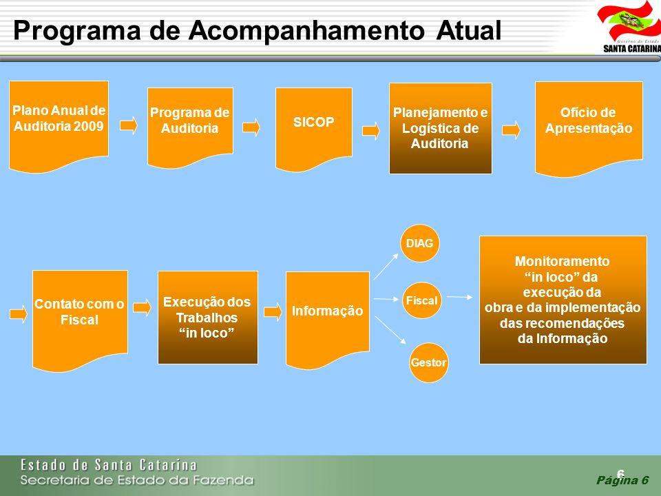 6 Página 6 Programa de Acompanhamento Atual Plano Anual de Auditoria 2009 SICOP Programa de Auditoria Contato com o Fiscal Ofício de Apresentação Exec