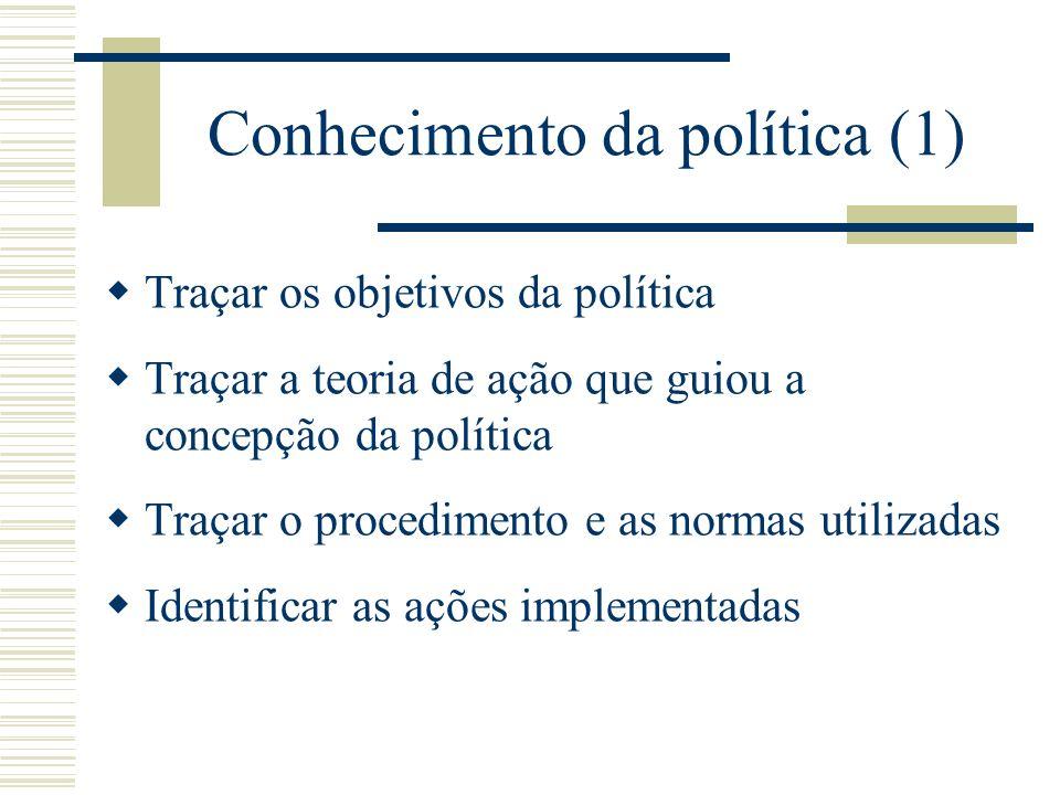 Conhecimento da política (1) Traçar os objetivos da política Traçar a teoria de ação que guiou a concepção da política Traçar o procedimento e as norm