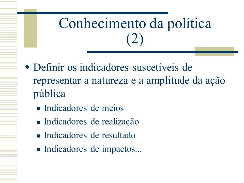 Conhecimento da política (2) Definir os indicadores suscetíveis de representar a natureza e a amplitude da ação pública Indicadores de meios Indicador