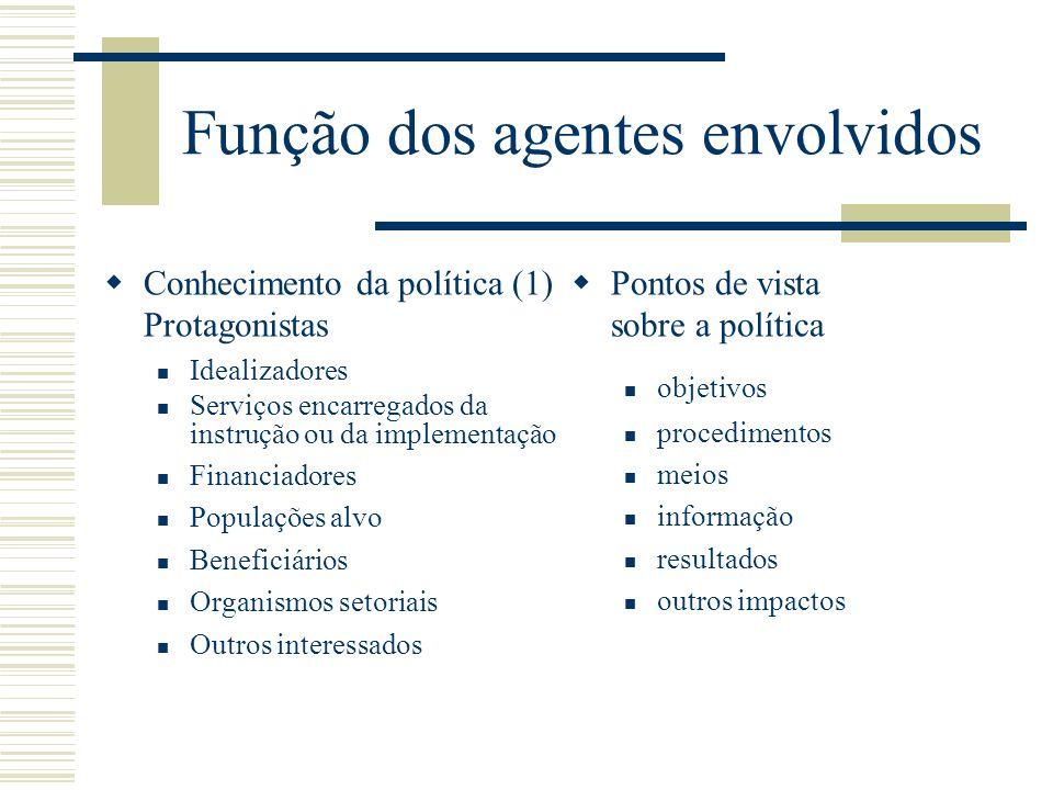 Função dos agentes envolvidos Conhecimento da política (1) Protagonistas Idealizadores Serviços encarregados da instrução ou da implementação Financia