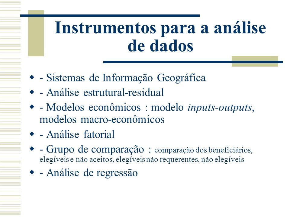 Instrumentos para a análise de dados - Sistemas de Informação Geográfica - Análise estrutural-residual - Modelos econômicos : modelo inputs-outputs, m