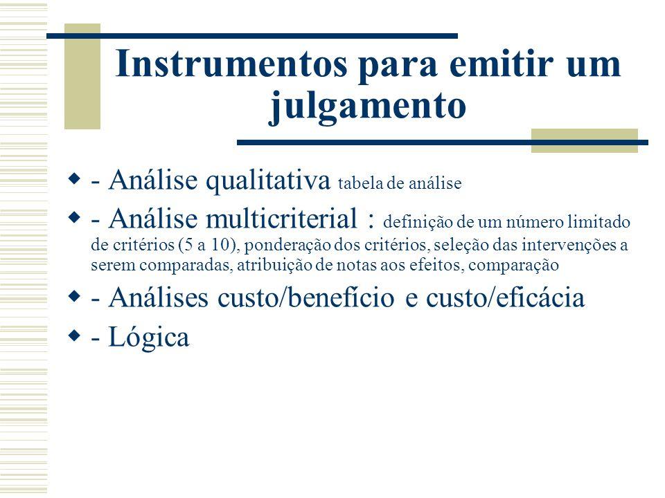 Instrumentos para emitir um julgamento - Análise qualitativa tabela de análise - Análise multicriterial : definição de um número limitado de critérios