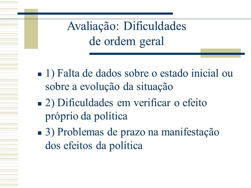 1) Falta de dados sobre o estado inicial ou sobre a evolução da situação 2) Dificuldades em verificar o efeito próprio da política 3) Problemas de pra