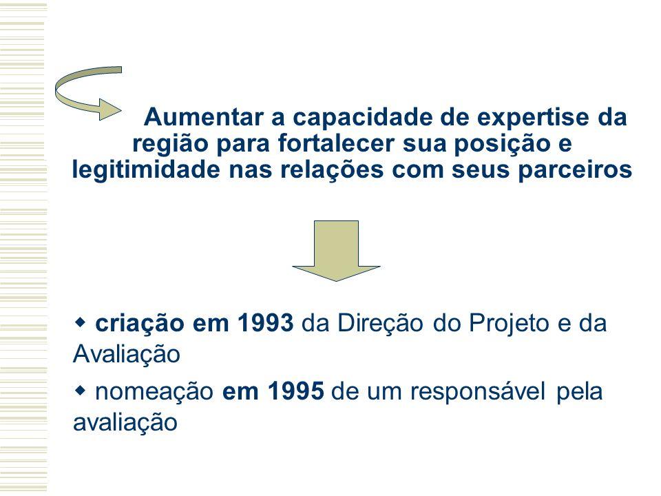 Aumentar a capacidade de expertise da região para fortalecer sua posição e legitimidade nas relações com seus parceiros criação em 1993 da Direção do