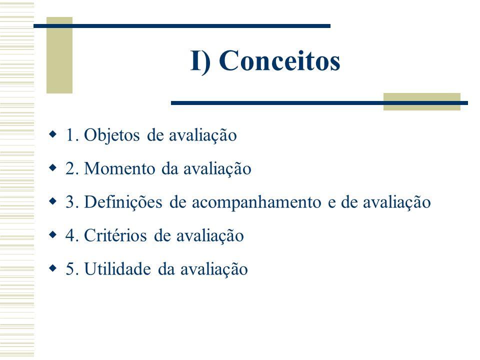 I) Conceitos 1. Objetos de avaliação 2. Momento da avaliação 3. Definições de acompanhamento e de avaliação 4. Critérios de avaliação 5. Utilidade da