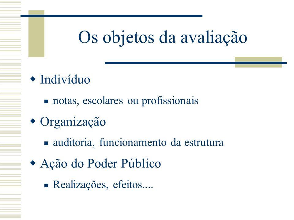 Os objetos da avaliação Indivíduo notas, escolares ou profissionais Organização auditoria, funcionamento da estrutura Ação do Poder Público Realizaçõe