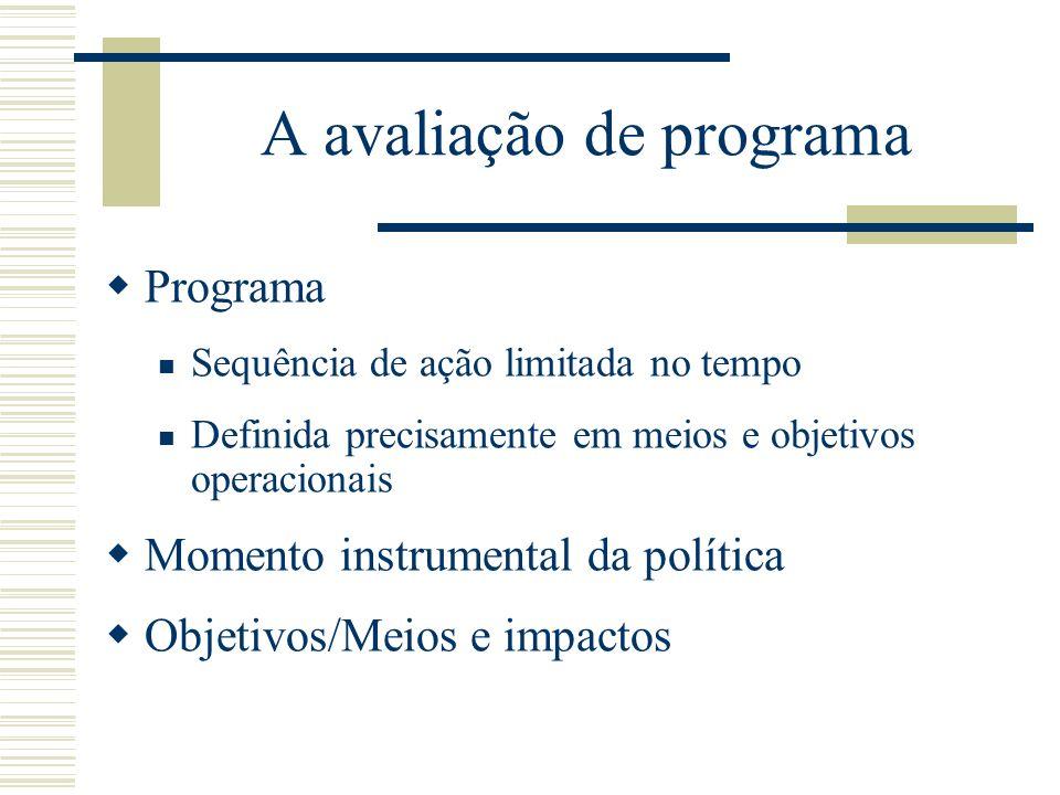 A avaliação de programa Programa Sequência de ação limitada no tempo Definida precisamente em meios e objetivos operacionais Momento instrumental da p