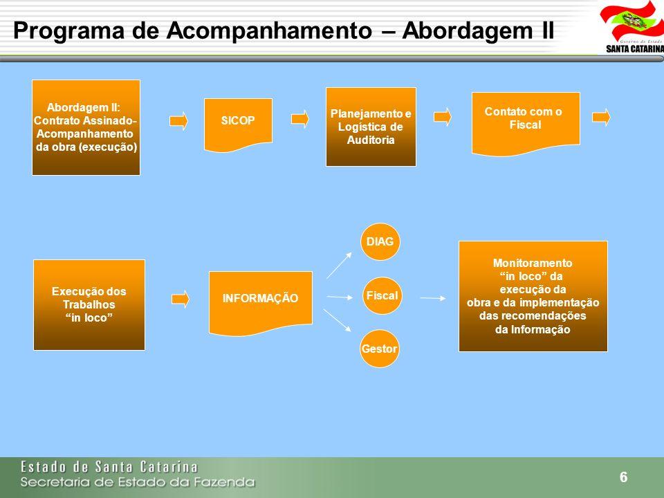 6 Programa de Acompanhamento – Abordagem II SICOP Contato com o Fiscal Execução dos Trabalhos in loco DIAG Planejamento e Logística de Auditoria INFOR