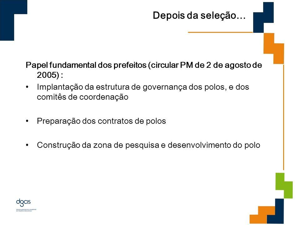 Depois da seleção… Papel fundamental dos prefeitos (circular PM de 2 de agosto de 2005) : Implantação da estrutura de governança dos polos, e dos comi