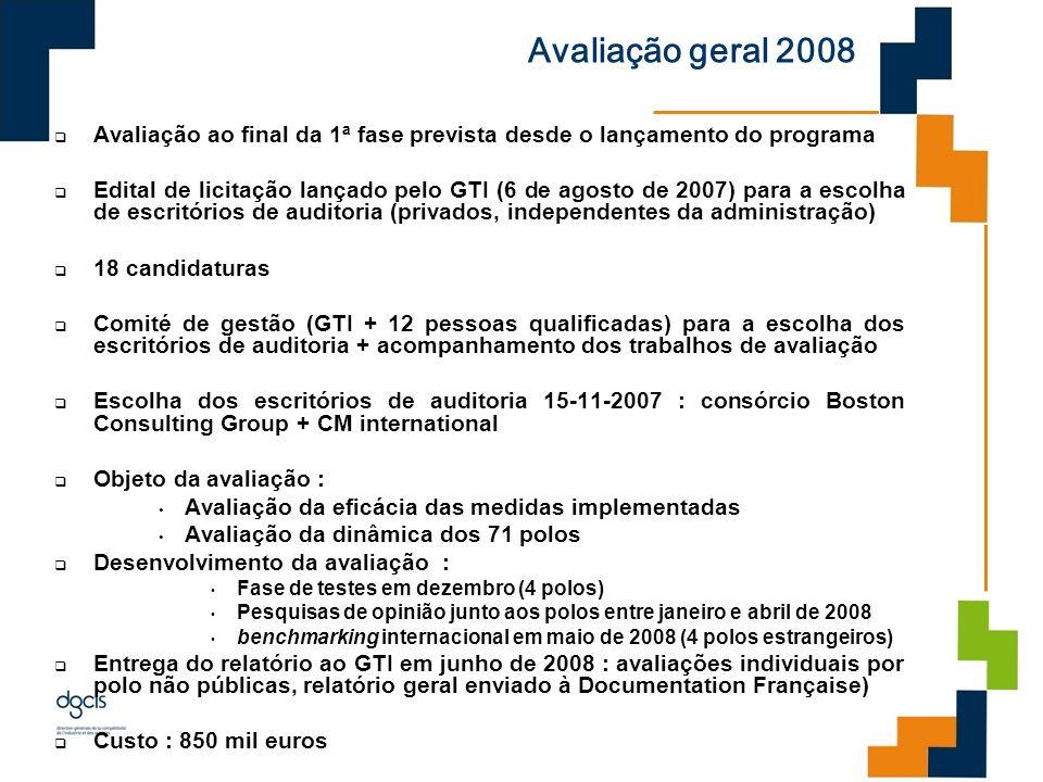Avaliação geral 2008 Avaliação ao final da 1ª fase prevista desde o lançamento do programa Edital de licitação lançado pelo GTI (6 de agosto de 2007)