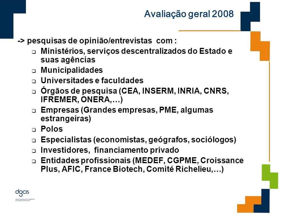Avaliação geral 2008 -> pesquisas de opinião/entrevistas com : Ministérios, serviços descentralizados do Estado e suas agências Municipalidades Univer