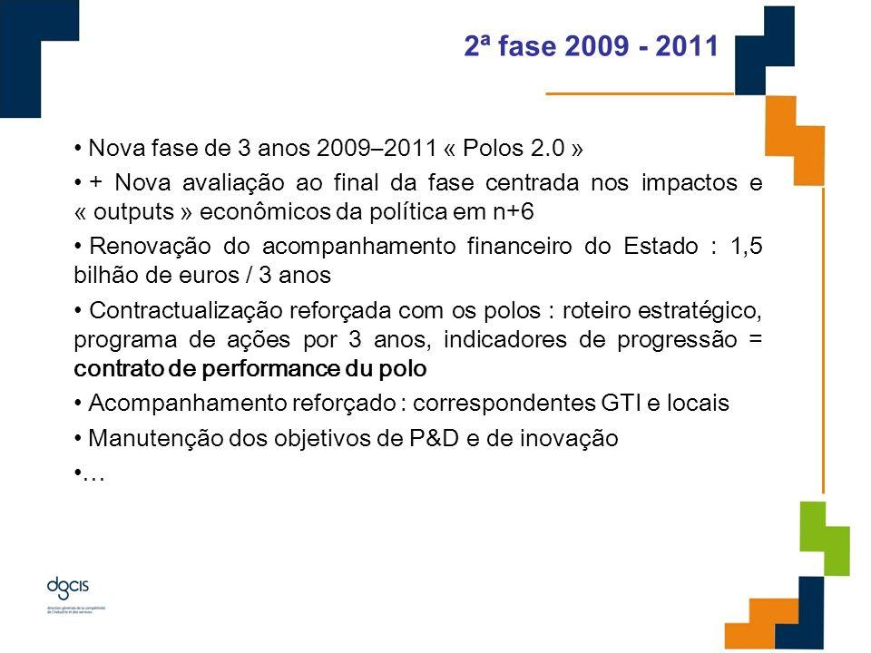2ª fase 2009 - 2011 Nova fase de 3 anos 2009–2011 « Polos 2.0 » + Nova avaliação ao final da fase centrada nos impactos e « outputs » econômicos da po