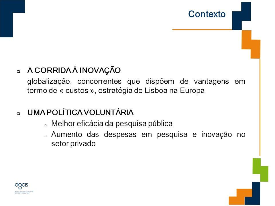 Contexto A CORRIDA À INOVAÇÃO globalização, concorrentes que dispõem de vantagens em termo de « custos », estratégia de Lisboa na Europa UMA POLÍTICA