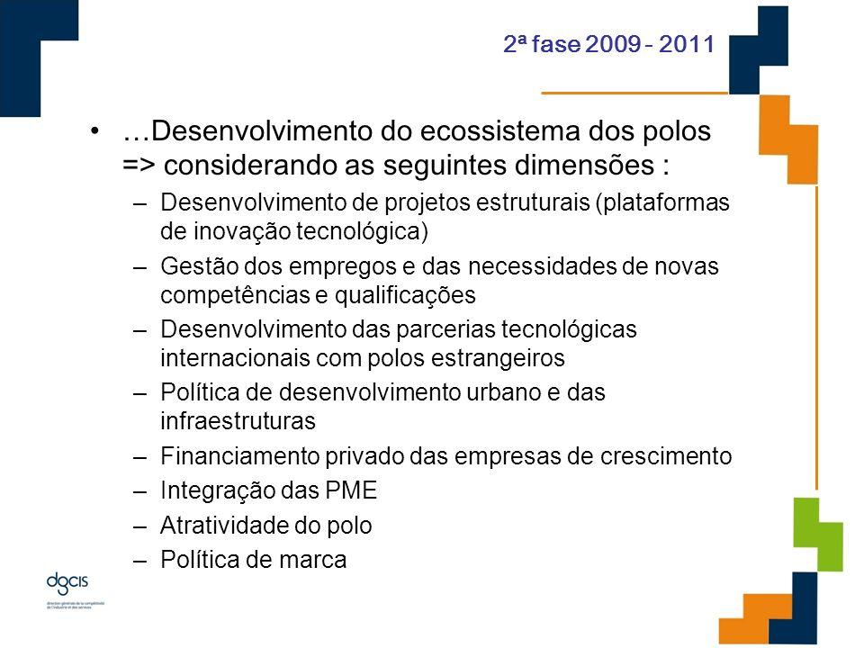 …Desenvolvimento do ecossistema dos polos => considerando as seguintes dimensões : –Desenvolvimento de projetos estruturais (plataformas de inovação t