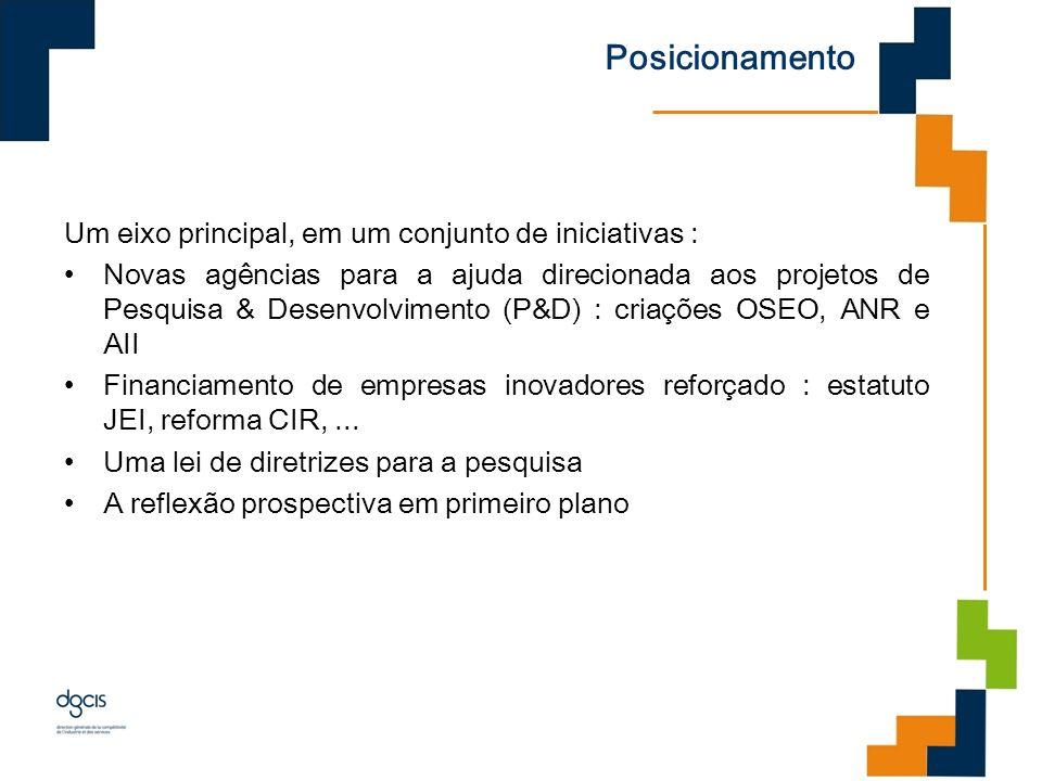 Posicionamento Um eixo principal, em um conjunto de iniciativas : Novas agências para a ajuda direcionada aos projetos de Pesquisa & Desenvolvimento (