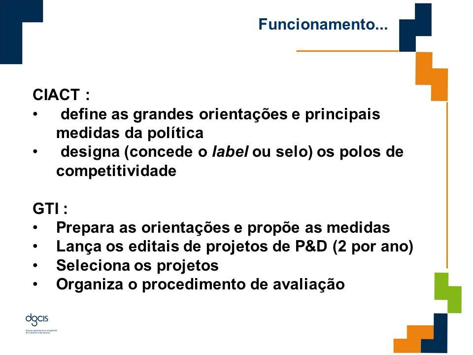 Funcionamento... CIACT : define as grandes orientações e principais medidas da política designa (concede o label ou selo) os polos de competitividade