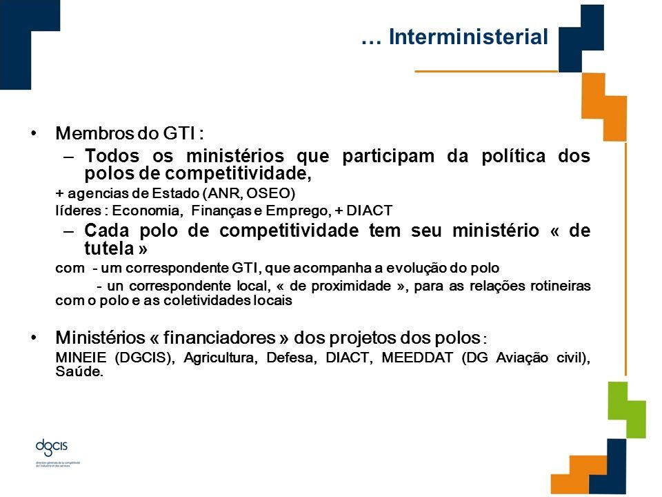 … Interministerial Membros do GTI : –Todos os ministérios que participam da política dos polos de competitividade, + agencias de Estado (ANR, OSEO) lí