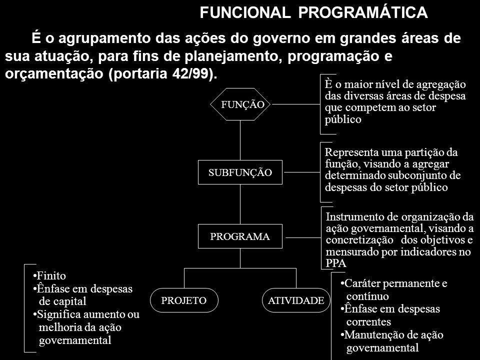 FUNCIONAL PROGRAMÁTICA É o agrupamento das ações do governo em grandes áreas de sua atuação, para fins de planejamento, programação e orçamentação (po