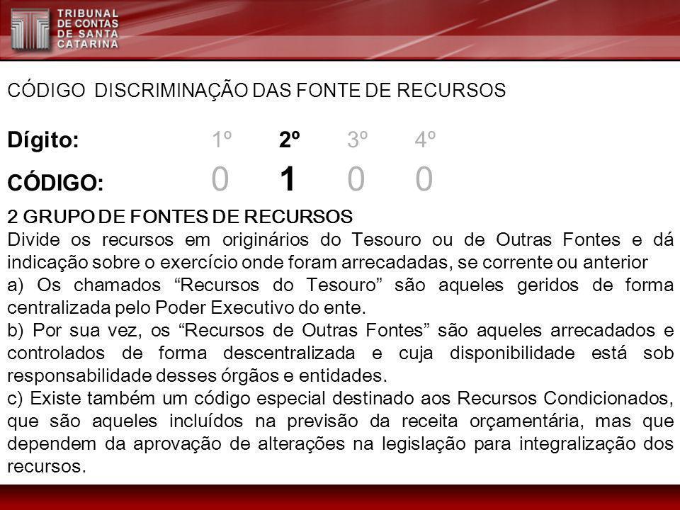 Dígito:1º2º3º4º CÓDIGO: 0100 2 GRUPO DE FONTES DE RECURSOS Divide os recursos em originários do Tesouro ou de Outras Fontes e dá indicação sobre o exe