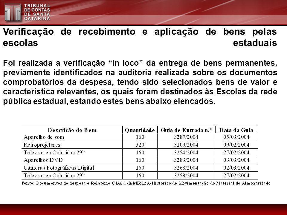 Verificação de recebimento e aplicação de bens pelas escolas estaduais Foi realizada a verificação in loco da entrega de bens permanentes, previamente