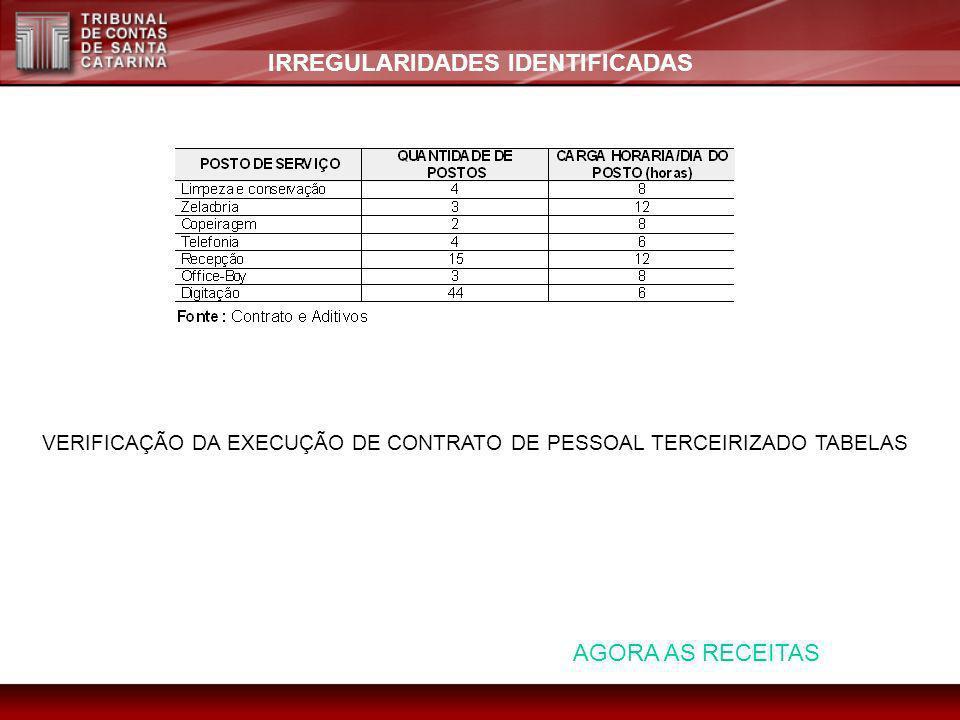 IRREGULARIDADES IDENTIFICADAS VERIFICAÇÃO DA EXECUÇÃO DE CONTRATO DE PESSOAL TERCEIRIZADO TABELAS AGORA AS RECEITAS