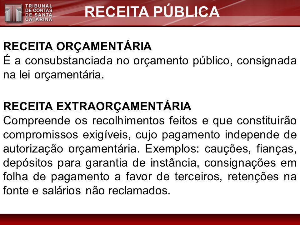 RECEITA PÚBLICA RECEITA ORÇAMENTÁRIA É a consubstanciada no orçamento público, consignada na lei orçamentária. RECEITA EXTRAORÇAMENTÁRIA Compreende os