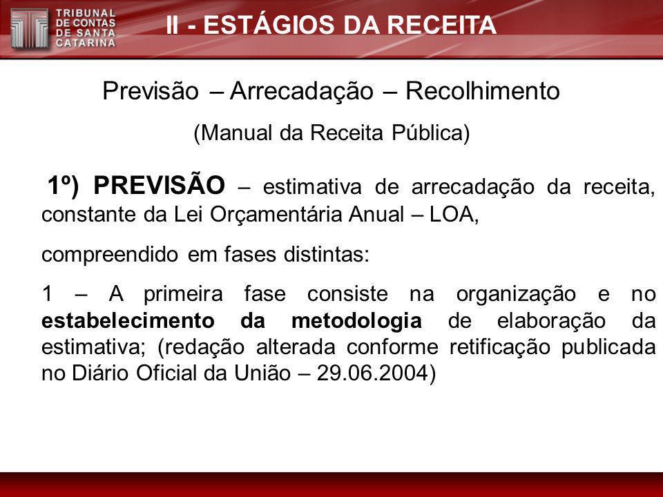 II - ESTÁGIOS DA RECEITA Previsão – Arrecadação – Recolhimento (Manual da Receita Pública) 1º) PREVISÃO 1º) PREVISÃO – estimativa de arrecadação da re