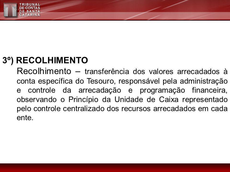 3º) RECOLHIMENTO Recolhimento – transferência dos valores arrecadados à conta específica do Tesouro, responsável pela administração e controle da arre